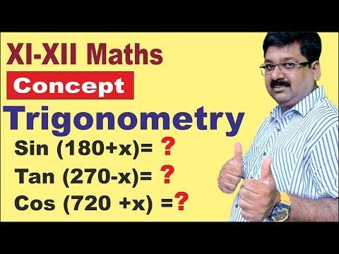 | Trigonometric Ratios Of Allied Angles | Allied Angles | Trigonometry |