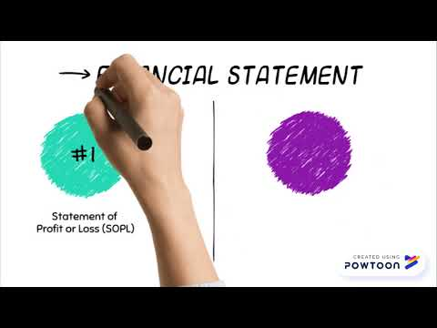 Elements in the Financial Statements
