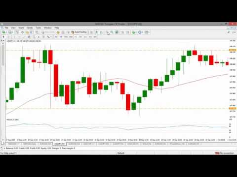 forex-tutorials:-how-to-backtest-financial-markets....learn-the-basics-of-backtesting-process...!!