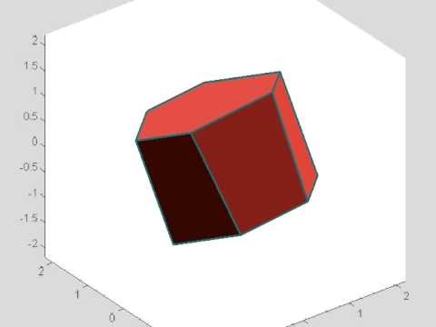 crossection of 4d cube in Matlab