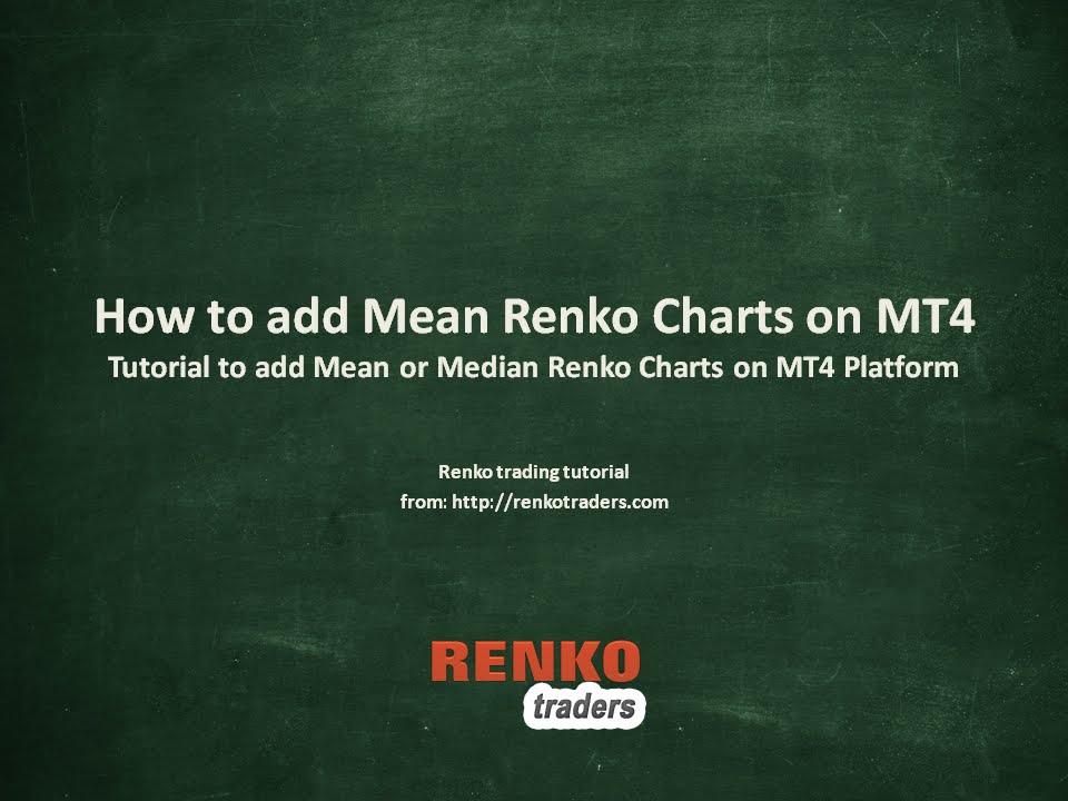 How To Add Mean Renko Median Renko Charts On Mt4 Youtube