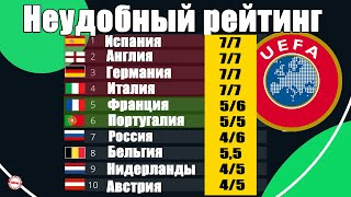 Таблица коэффициентов УЕФА У Украины и России минус два клуба