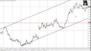 Forex Analysis, 18 - 23 June, Possible Entry Points for Main Pairs, Gold