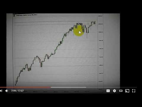 Re:silver, gold, bitcoin, stocks, and a soaring US dollar 2016.11.17