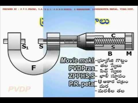screw gauge diagram screw guage diagram youtube  screw guage diagram youtube