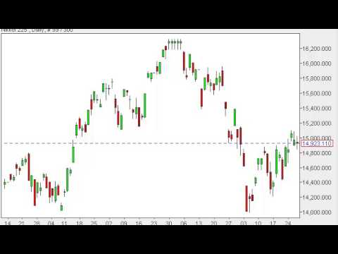 Nikkei Technical Analysis for February 28, 2014 by FXEmpire.com