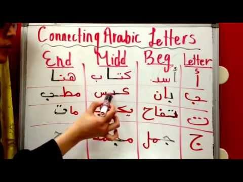 How to connect Arabic Letters 1 (lesson 2) - YouTube