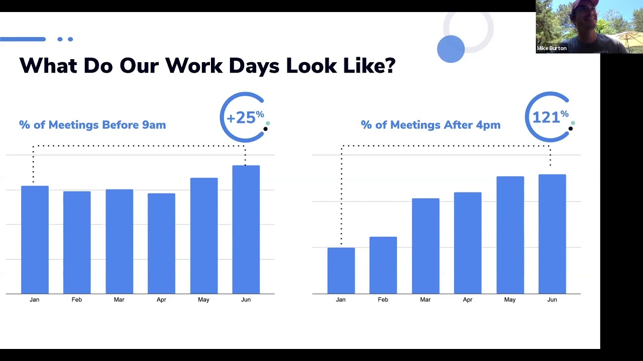 The Weekly Briefing - What the Data Tells Us About Remote Work