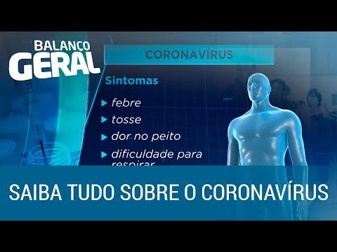 Saiba Quais São Os Sintomas Do Coronavírus E Como A Doença é Transmitida