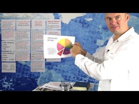 Pioneer School Version Française - Leçon 23: Comment comprendre la Bible? - Torben Søndergaard