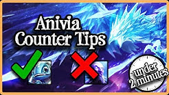 How Anivia Works (Under 2 Minutes)