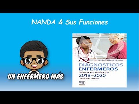 el-nanda-actualizado-fácil-(2020)-|-taxonomía-nanda-|-diagnostico-nanda-|-clasificación-nanda