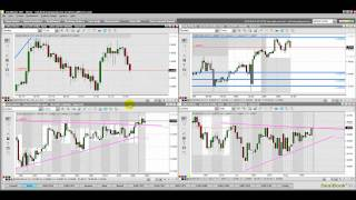 FX BOOTCAMP VIDEO - ASIAN OUTLOOK AUGUST 30TH 2011