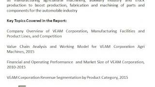 Power Tiller Market will Boost Agri Machines Sales of VEAM Corporation: Ken Research