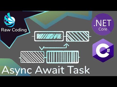 C# Async/Await/Task Explained (Deep Dive)