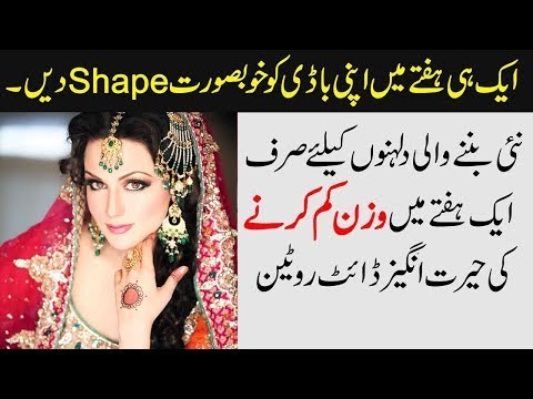 Weight Loss Diet Plan in a Week & Lose Weight Fast Tips – What are Calories Urdu Hindi