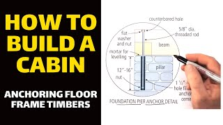 How To Build A Cabin - Anchoring Floor Frame Timbers