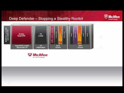 Merlin & McAfee Chip-based Malware Security