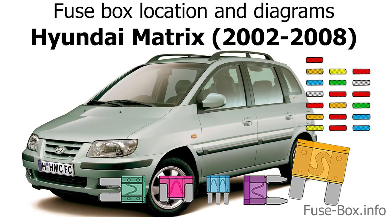 fuse box location and diagrams hyundai matrix 2002 2008 youtube ford mustang fuse box [ 1280 x 720 Pixel ]