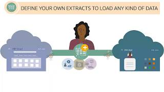 Overview: Loading ERP Cloud Data in EPM Cloud Using Data Management video thumbnail