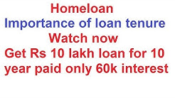 home loan tenure long or short | importance of loan tenure