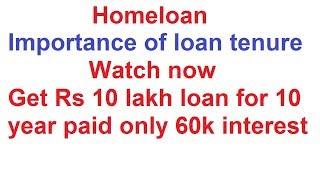 home loan tenure long or short | importance of loan tenure