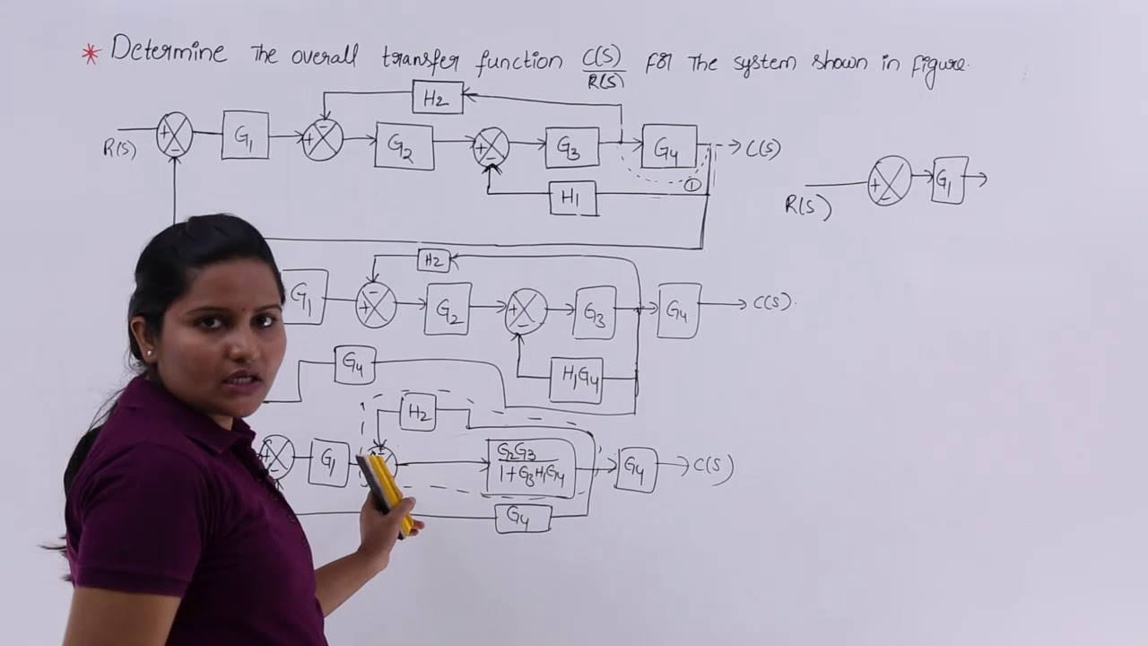problem 2 on block diagram reduction [ 1280 x 720 Pixel ]