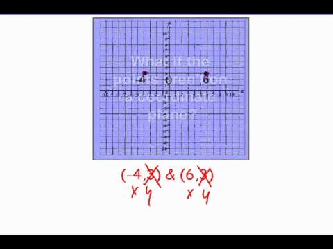 Finding The Distance Between Two Points On A Coordinate Plane Youtube