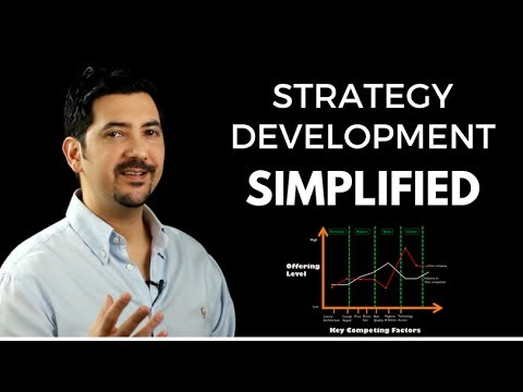 Strategy Development Simplified: What Is Strategy & How To D