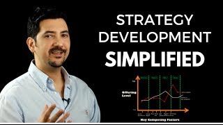 Strategy Development Simplifie…
