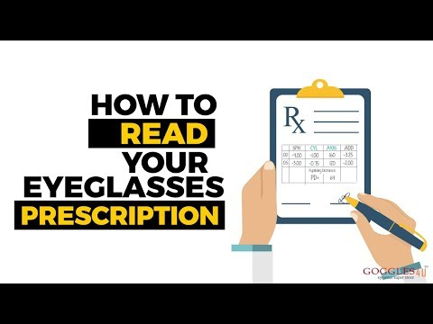 Understanding Your Prescription