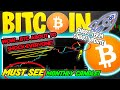 Bitcoin & NYSE - BTC & Chainlink price targets - Chart ...