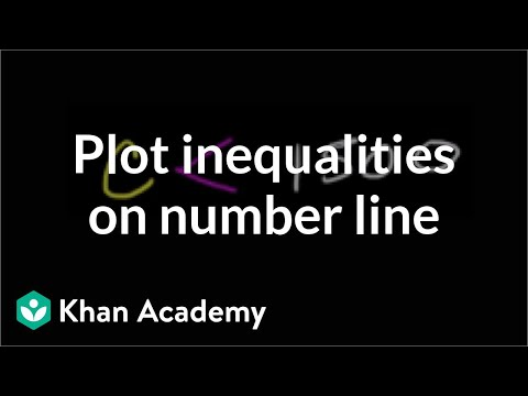 How To Plot Inequalities On A Number Line | Pre-Algebra | Khan Academy