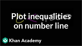 Plotting inequalities on a number line