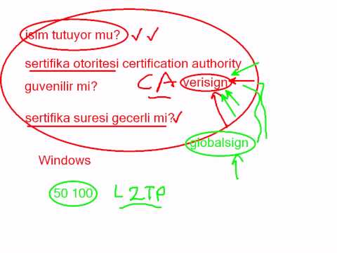 22 Certification Authority 1
