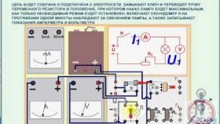 Измерение работы и мощности электрического тока