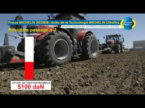 More traction for less fuel consumption thanks to MICHELIN Ultraflex Technologies