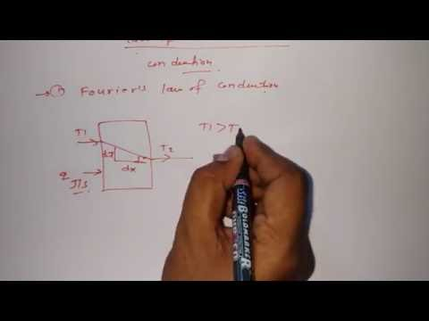 Fourier Law of Heat Conduction HMT Tutorial- 9