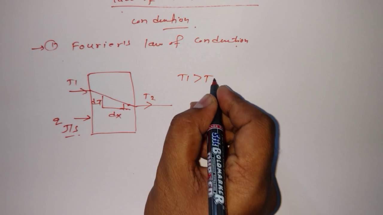 competitive advantage essay location provides