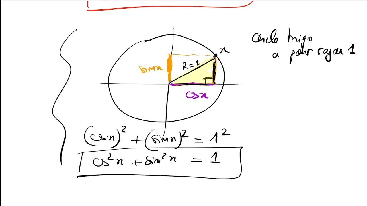 1ere S Trigonometrie Exercice 1 Ds Youtube