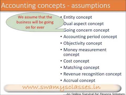 Financial Accounting - GAAP Concepts & Conventions