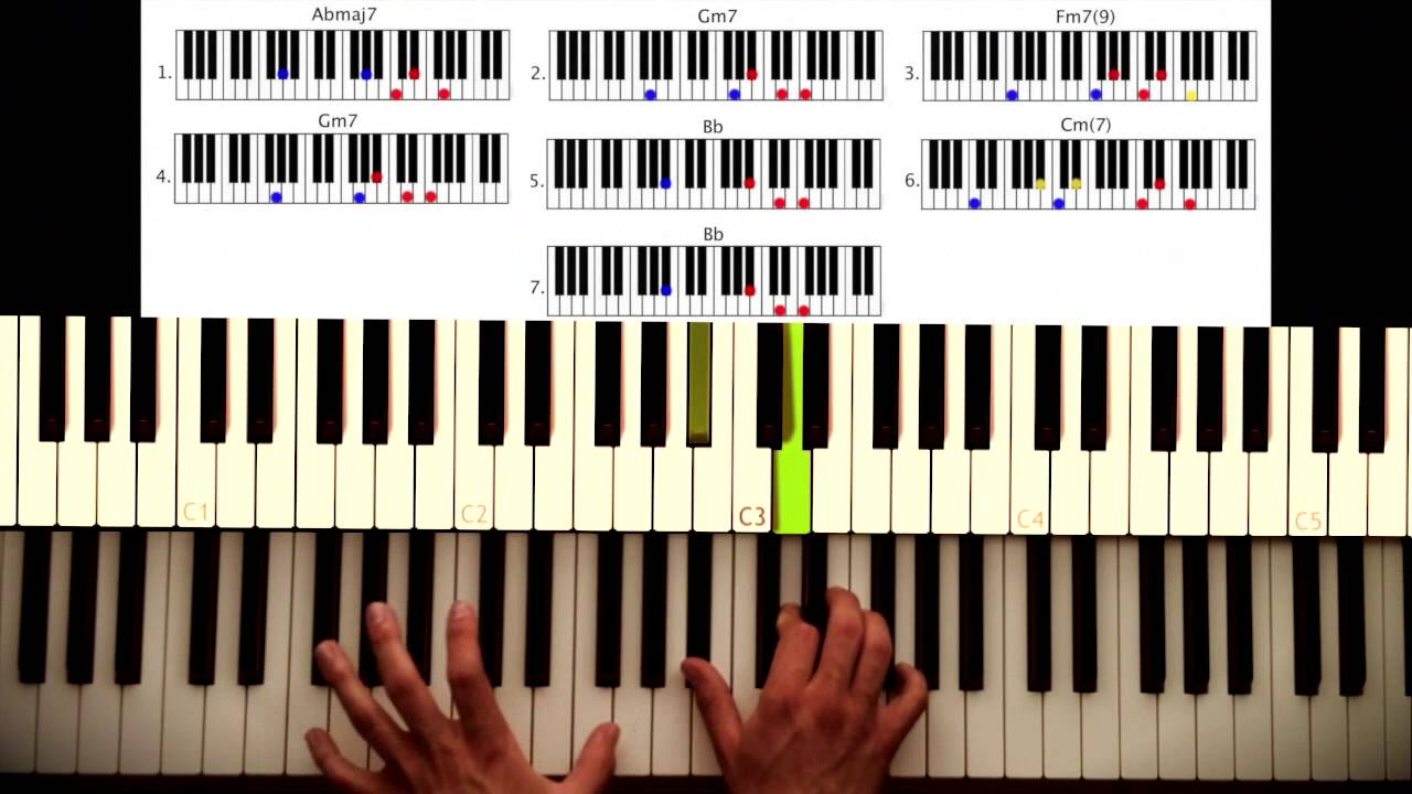 how to find chords piano