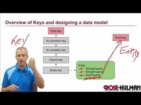 NDB Keys in the Datastore