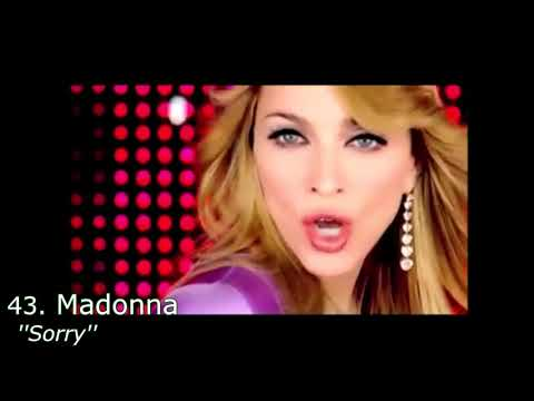 Top 100 Best Songs of the Year 2006
