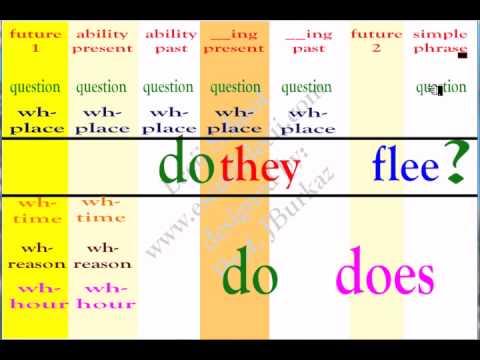 Cómo hacer preguntas simples y WHs en Inglés Parte 1/4 - YouTube