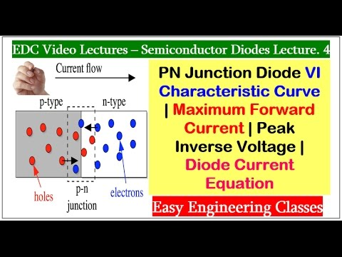 VI Characteristic Curve | Maximum Forward Current | Peak Inverse Voltage | Diode Current Equation