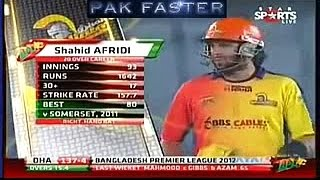 Brilliant Batting Of Shahid Afridi In Bangladesh Premier (League)