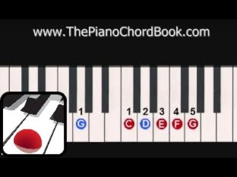 Notes & Chords Together | Tips & Tricks - The Piano Chord Book