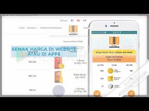 Aplikasi Kelantan Gold Trade