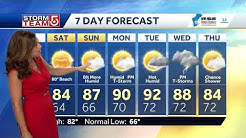 Video: Pleasant summer weather ahead